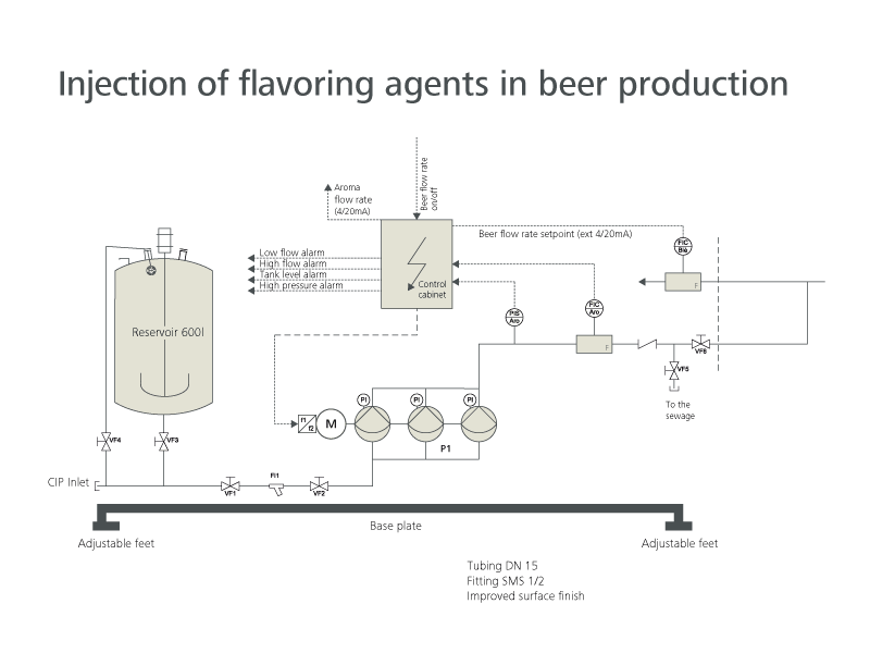Injection of flavoring agents